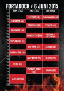 forta rock running order 2015